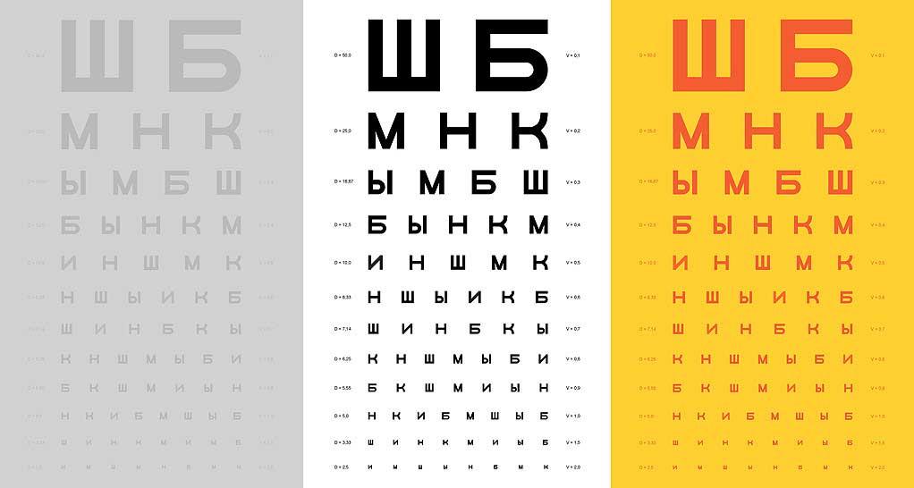 Метод бейтса улучшение зрения без очков
